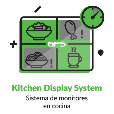 Iconografía NCR Aloha Kitchen Display System monitores cocina